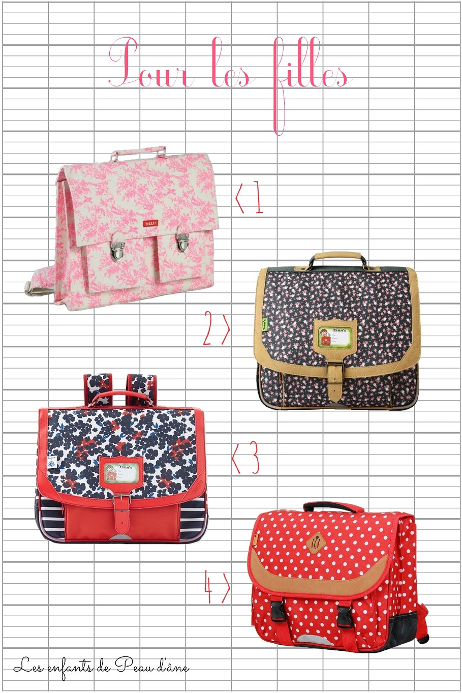 Sélection cartables fille